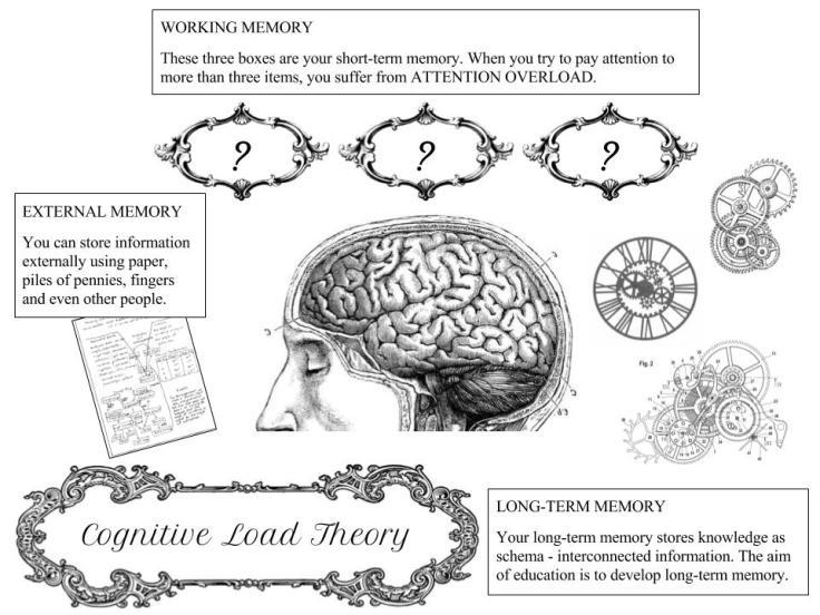CLT schematic (3)
