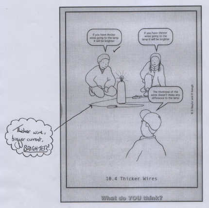 Concept Cartoon CJ