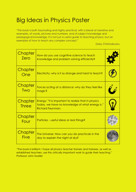 Big Ideas in Physics Poster - for teachers