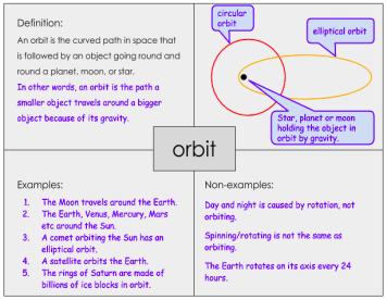 frayer orbit2