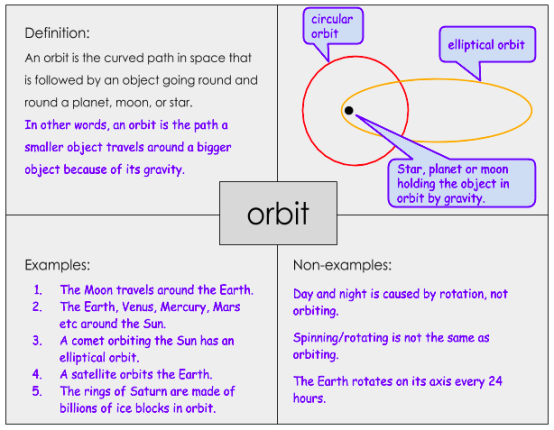 frayer orbit2