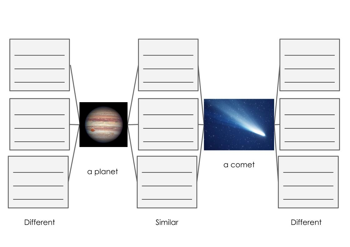 Science SimilarDifferent (the Universe) (1)