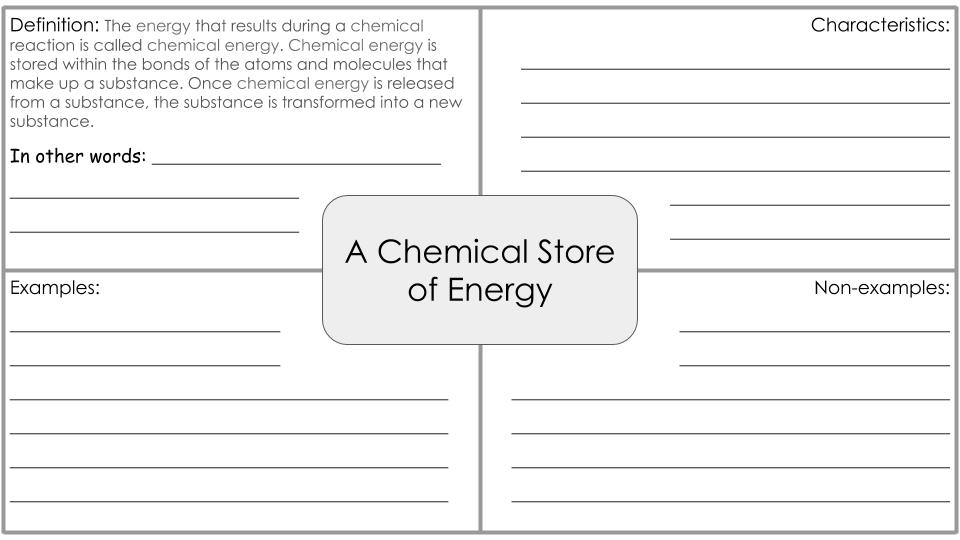 Frayer Model Chemical Energy