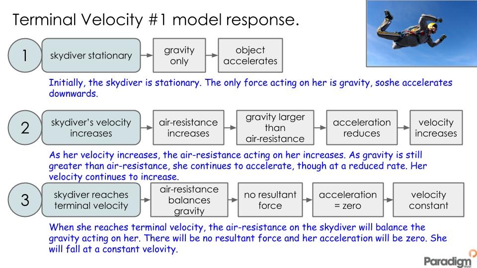 Terminal velocity frames (variation theory)