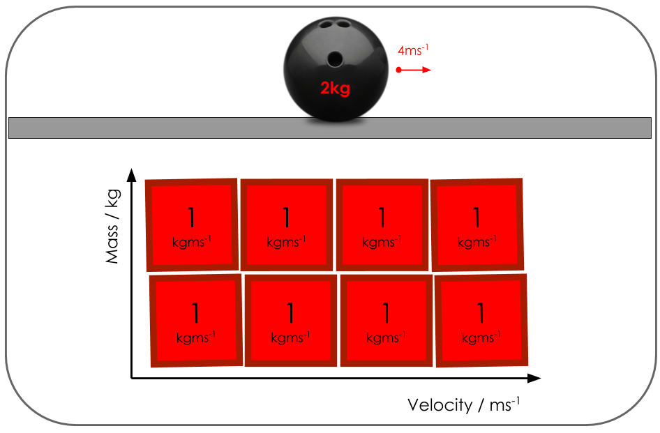 momentum 0.1 (ball)